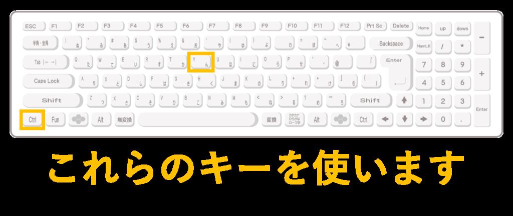キーボード上の[Ctrl]+[Y]