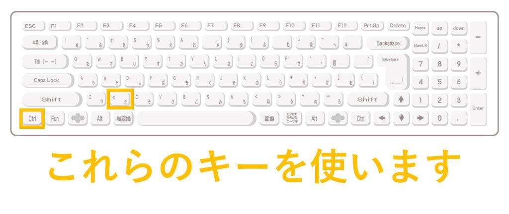 キーボードctrl+x