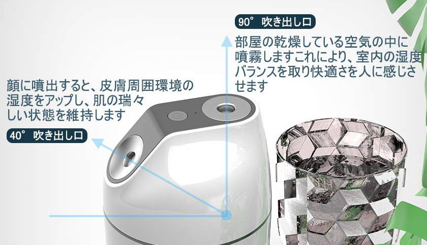 JACESS充電式卓上加湿器の説明