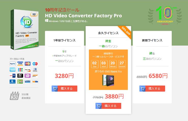 WonderFox HD Video Converter Factory Proの価格