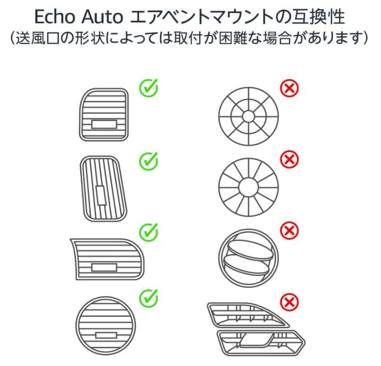 Amazon Echo auto エアベントマウントの互換性の図