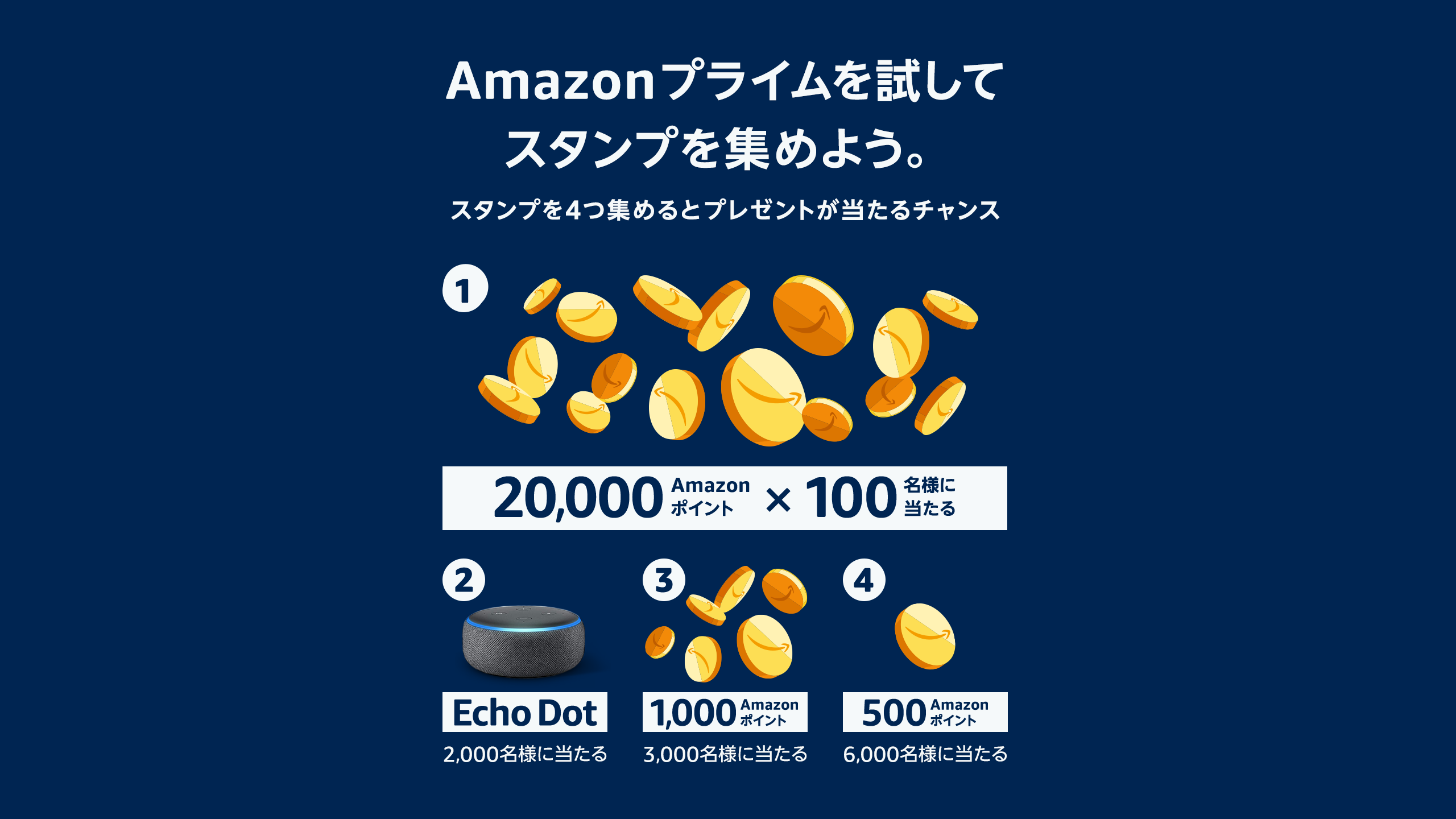 Amazonプライムデー スタンプラリー