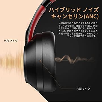 「OneOdio SuperEQ S1」ハイブリッドノイズキャンセリング