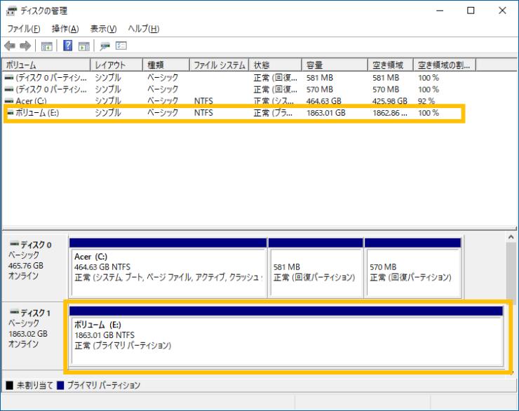Windows10 ディスクの管理 フォーマット完了